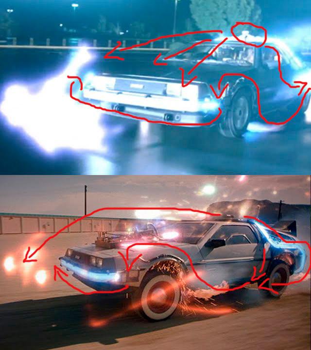Como EXATAMENTE o DeLorean Máquina do Tempo consegue ...
