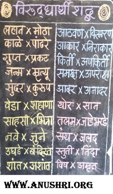Chalu Ghadamodi 2013 In Marathi Pdf