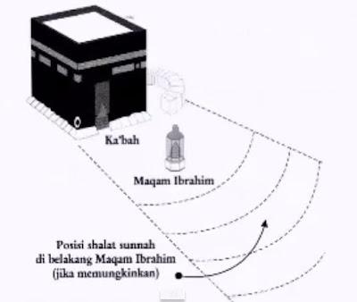doa-umroh-shalat-di-belakang-maqom-ibrahim