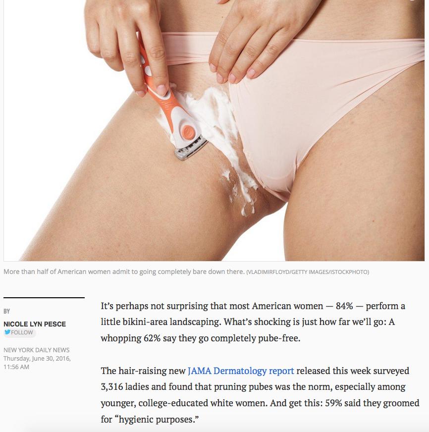 Female vagina shaving survey