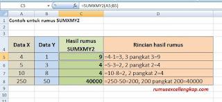 Contoh data rumus sumxmy2