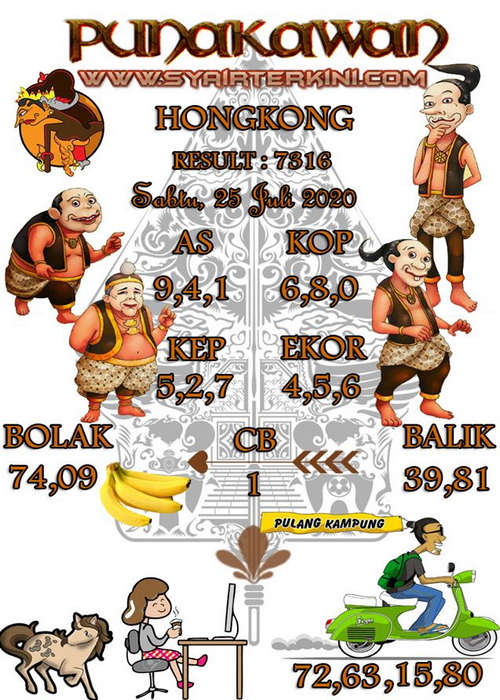 Kode syair Hongkong Sabtu 25 Juli 2020 195