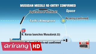 εκτόξευση βαλλιστικού πυραύλου