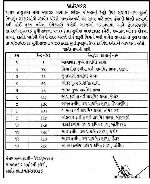 Madhyahan Bhojan Yojana Recruitment 2016