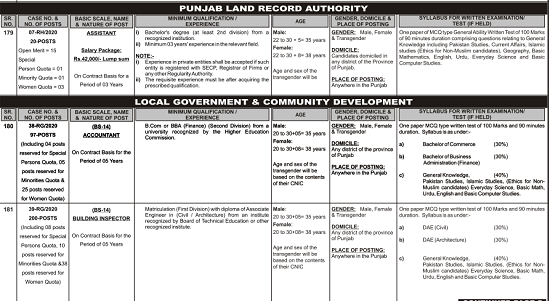 ppsc-jobs-july-2020-latest-advertisement-no-14