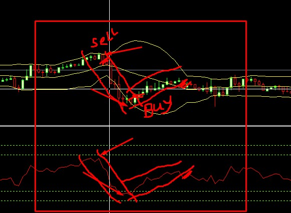 rsi strategy