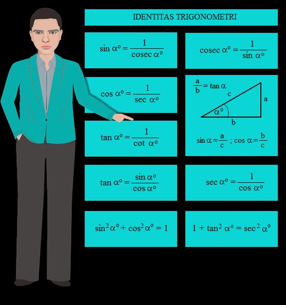 maka trigonometri merupakan salah satu topik dalam bidang studi matematika yang akan anda TIPS DAN TRIK MENGHAFAL NILAI TRIGONOMETRI SUDUT ISTIMEWA