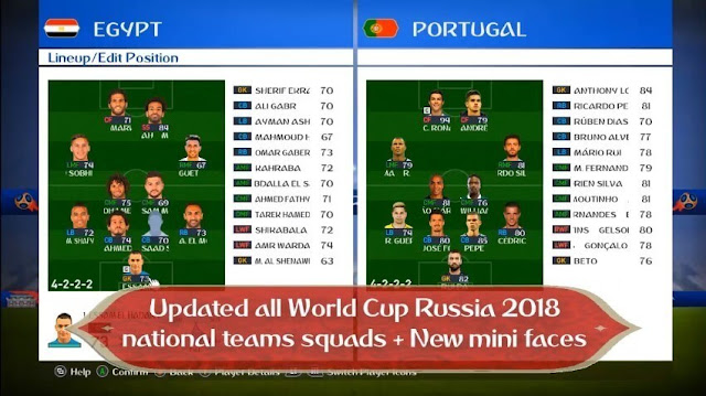 World Cup Russia 2018 Mode For PTE Patch PES 2017