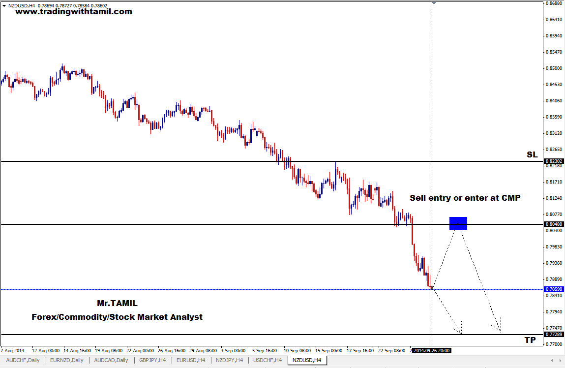 Foreign Exchange Market Trading, Start Trading Forex,Best Strategy Forex Trading, Fx Trader,Trading Forex Basics