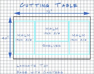 Cutting Table Plan | craft.outsideofablog.info
