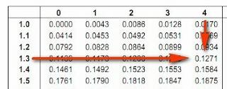 Gambar Tabel Logaritma Matematika Lengkap
