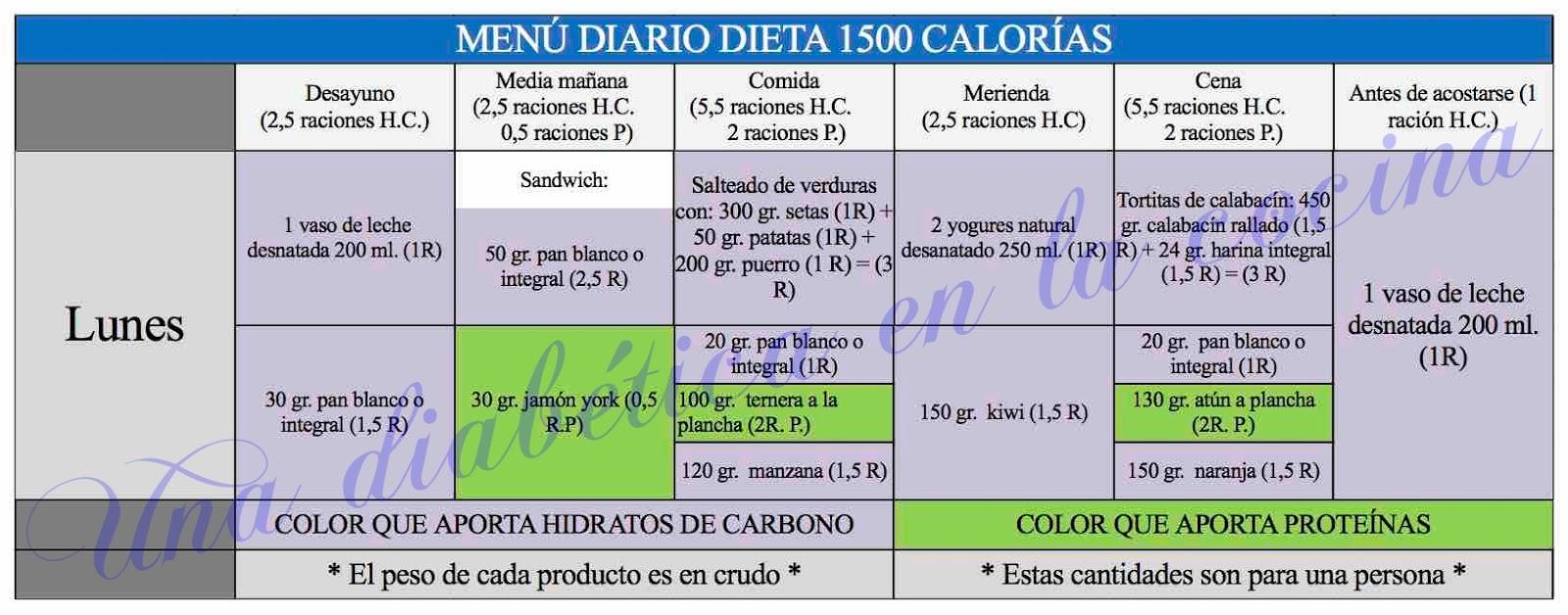 Dieta de 1500 calorias para adelgazar 10 kilos en