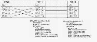 AUTOMATION JAYA : JUAL OMRON CP1W-CIF11