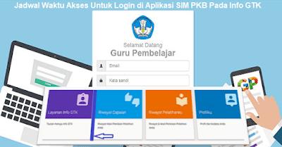 Jadwal Waktu Akses Untuk Login di Aplikasi SIM PKB Pada Info GTK