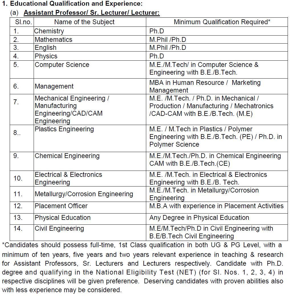CIPET Gujrat hiring Assistant Professor/ Senior Lecturer