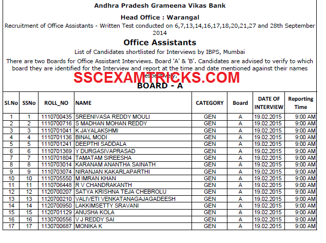 APGVB CUT OFF RESULT 2015