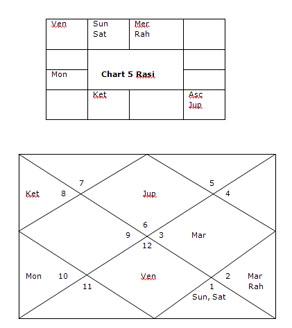 Mars & Mercury: Ascendant - Analysis, Chapter XXIV, Part - 6