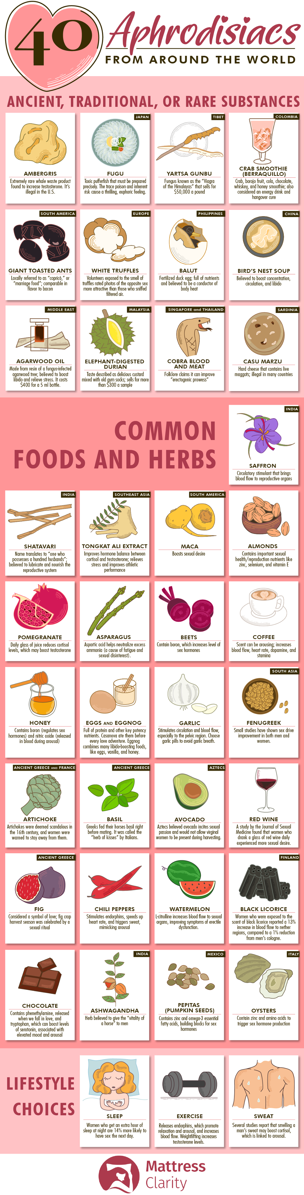 40 Aphrodisiacs From Around the World #infographic