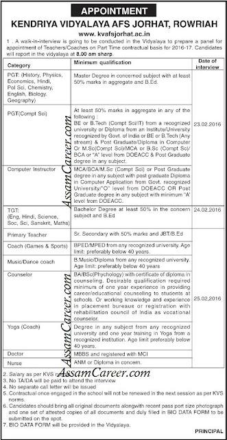 Faculty Jobs in Kendriya Vidyalaya, AFS, Jorhat, February ...