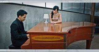 Perkembangan Piano