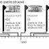 Nova República - Fernando Henrique Cardoso (FHC) - Questões de Vestibulares