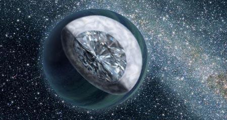 penemuan planet baru Penemuan Planet Aneh di Luar Angkasa