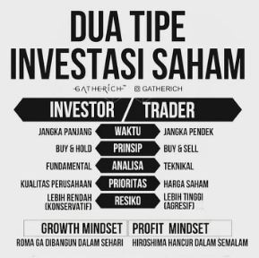 Pentingnya Analisa Investasi