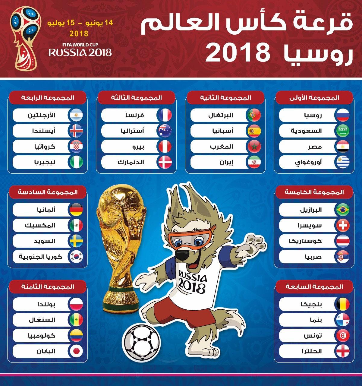 جدول ومواعيد مباريات كاس العالم روسيا 2018