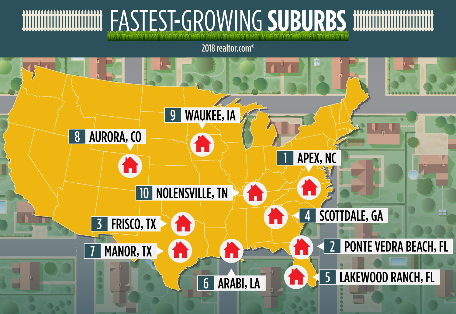 sprawl fastest burbs in the us lwr 5
