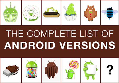 android, android o, android os, android os versions, android update, android version names, android versions, current android version, google android, latest android version, new android version