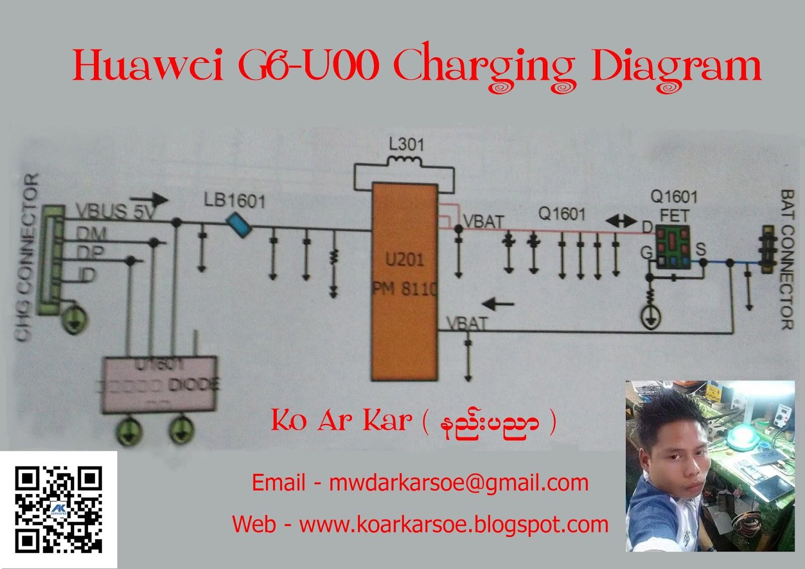 PM8110 Power Ic သံုး Huawei G6 , C8816 တို႔၏ Charging Error ~ ကိုအာကာ