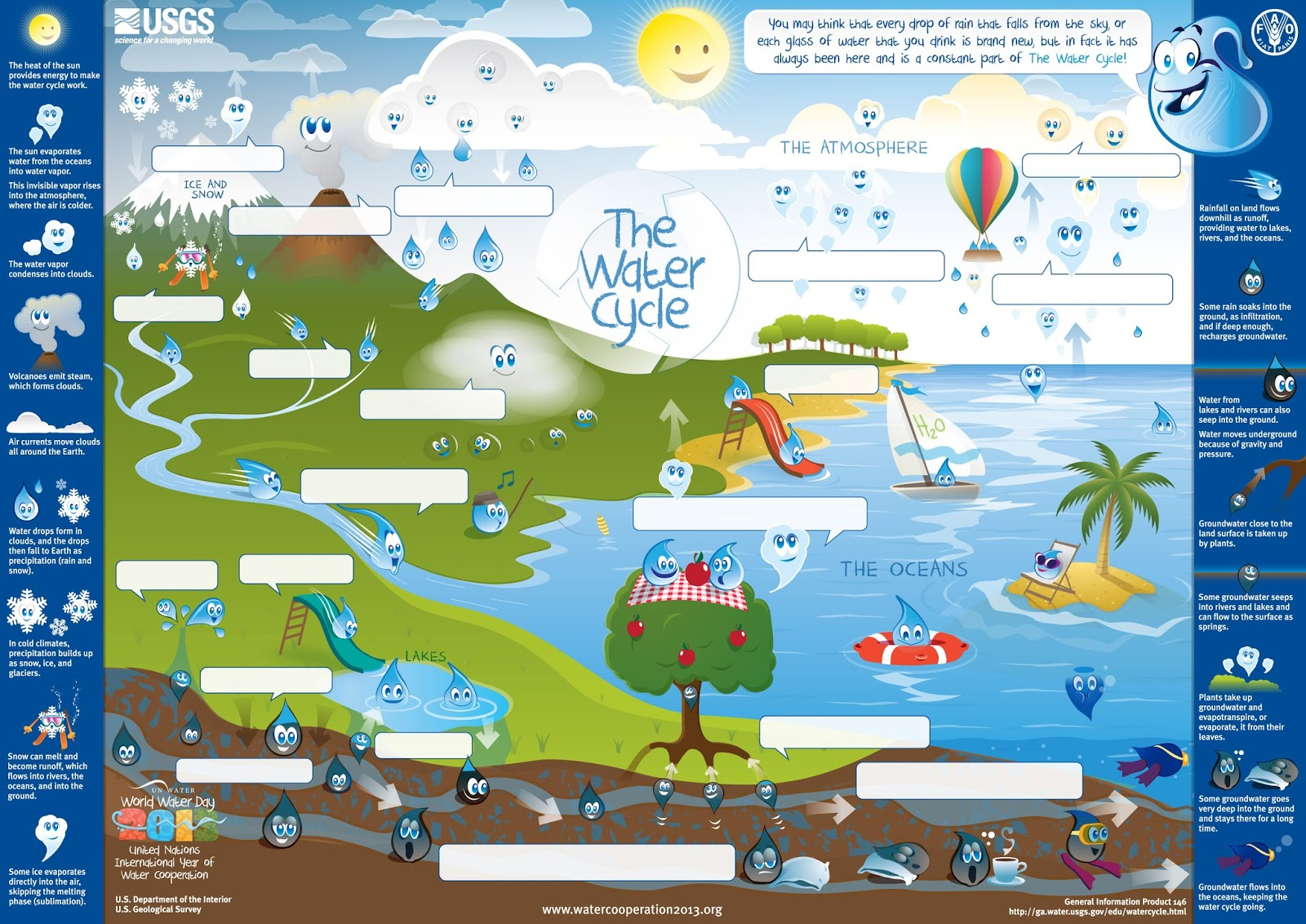 Lets talk about science the water cycle fill the gaps in this diagram with the processes of the water cycle you can download the diagram from here ccuart Image collections