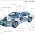 الجزء الثالث من كورس صيانة السيارات من هيونداي