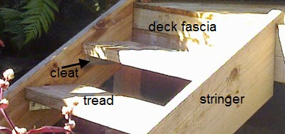 Diy Timber Steps Do It Yourself