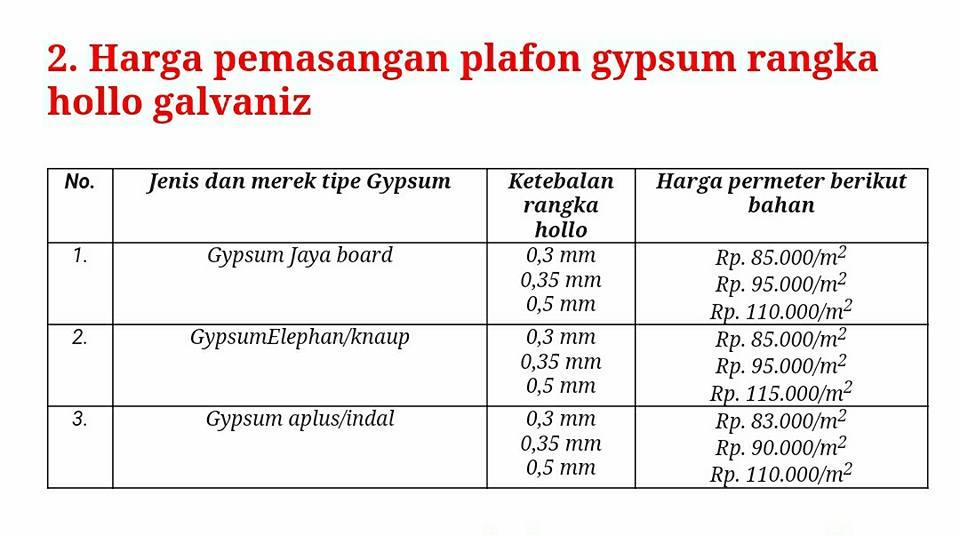 Daftar harga pemasangan plafon gypsum terberu dan termurah