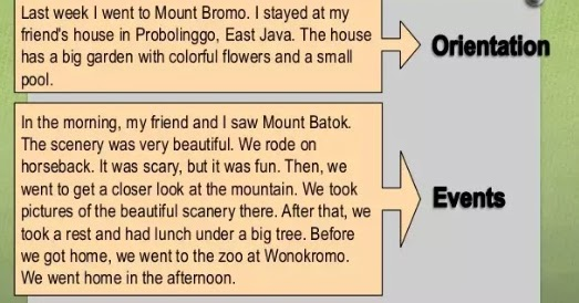 Contoh Recount Text Pengalaman Orang Lain Contoh Dyn
