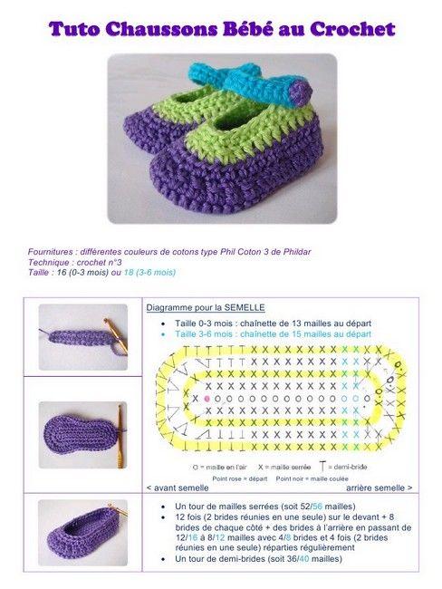 80 Patrones Para Hacer Zapatitos Botines Y Zapatillas De