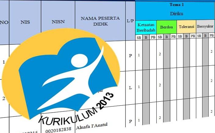 Unduh Format Penilaian Kurikulum 2013 Semester 1 Tahun 2017 2018 Kurikulum 2013 Revisi
