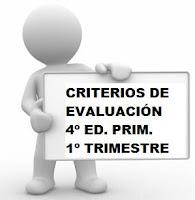CRITERIOS EVALUACION 4º PRIM. 1º TRIM.