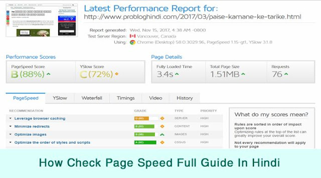 page speed check kaise kare puri jankari hindi me, how check page speed full guide in hindi