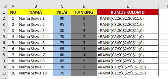Mencari dan menentukan Ranking Nilai dengan fungsi RANK Excel