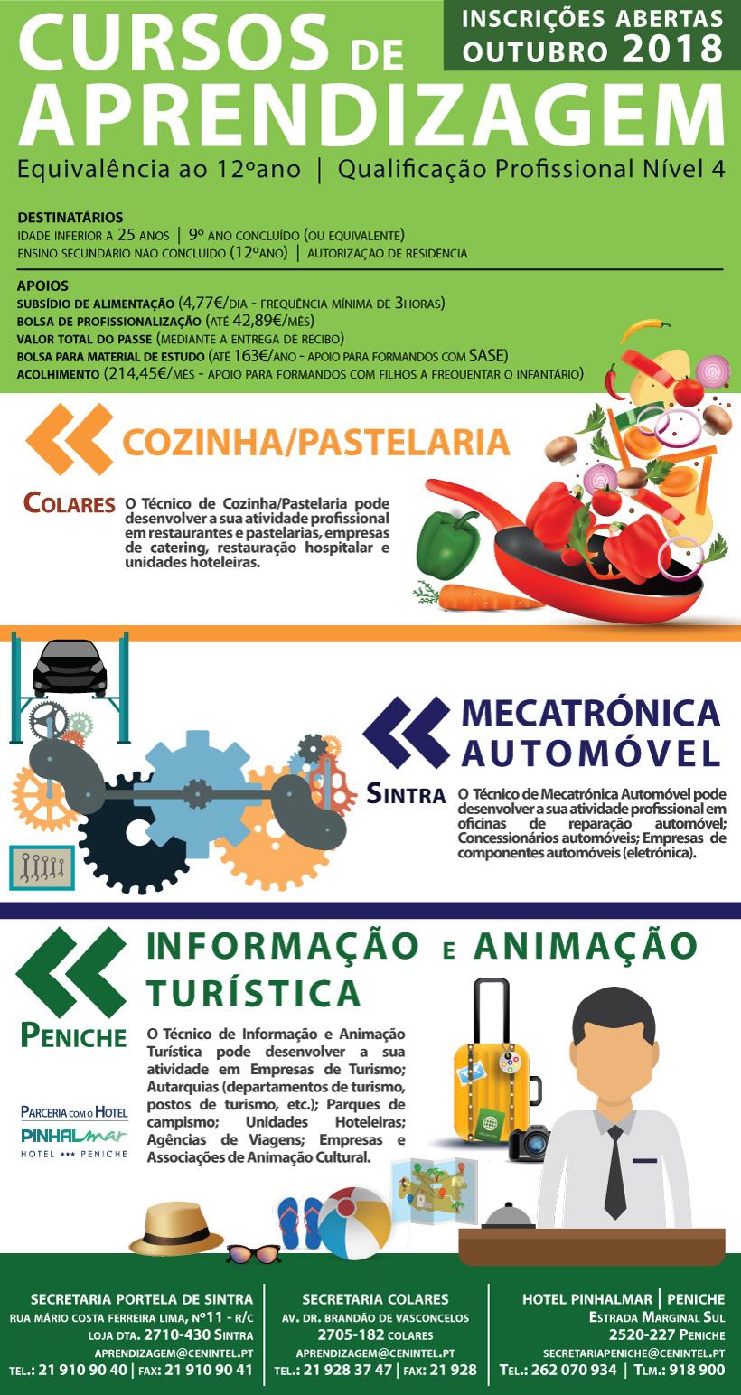 Cursos de aprendizagem Portela de Sintra e Colares