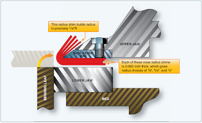 Using a Sheet Metal Brake to Fold Metal (Aircraft Structure Repair)