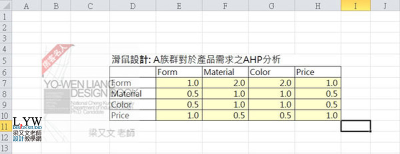 AHP 問卷免費Excel軟體下載範例,層級分析法搭配巨集功能分析,CI值,CR值,Lambda值一鍵搞定
