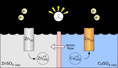 Az akkumulátorok esetén nem elektronok 4d1ca6f6b4