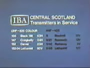 IBA Transmitter Information