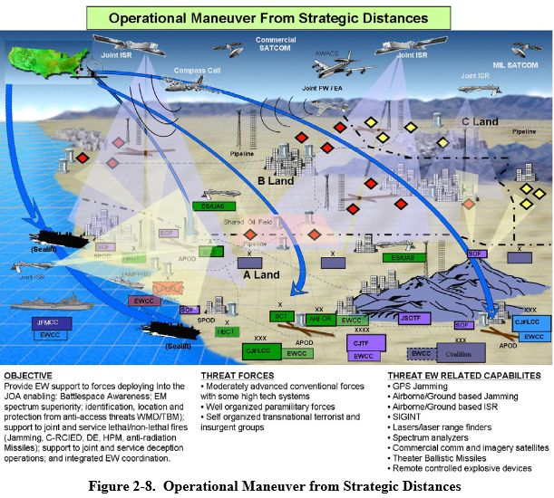 the revolution of military affairs rma in strategy and operations How did revolution in military affairs (rma) affect military strategy click to edit master subtitle style by bradley martin introduction to security studies-sec 6302 instructor: dr robert nalbandov 5/16/12 what is revolution in military affairs (rma) a military technical revolution combining .