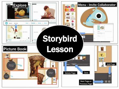 Storybird Literacy Tool Lesson - Create Visual Stories