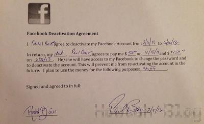 Perjanjian Berhenti Facebook $200 Insentif