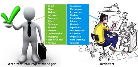 arq planner gerencia de proyectos en firmas de arquitectura